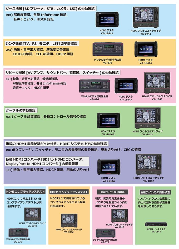 HDMI解析ソリューション