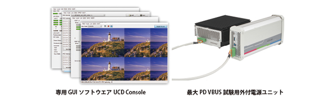UCD-340 USB Type-C DP Alt Mode対応テストデバイス